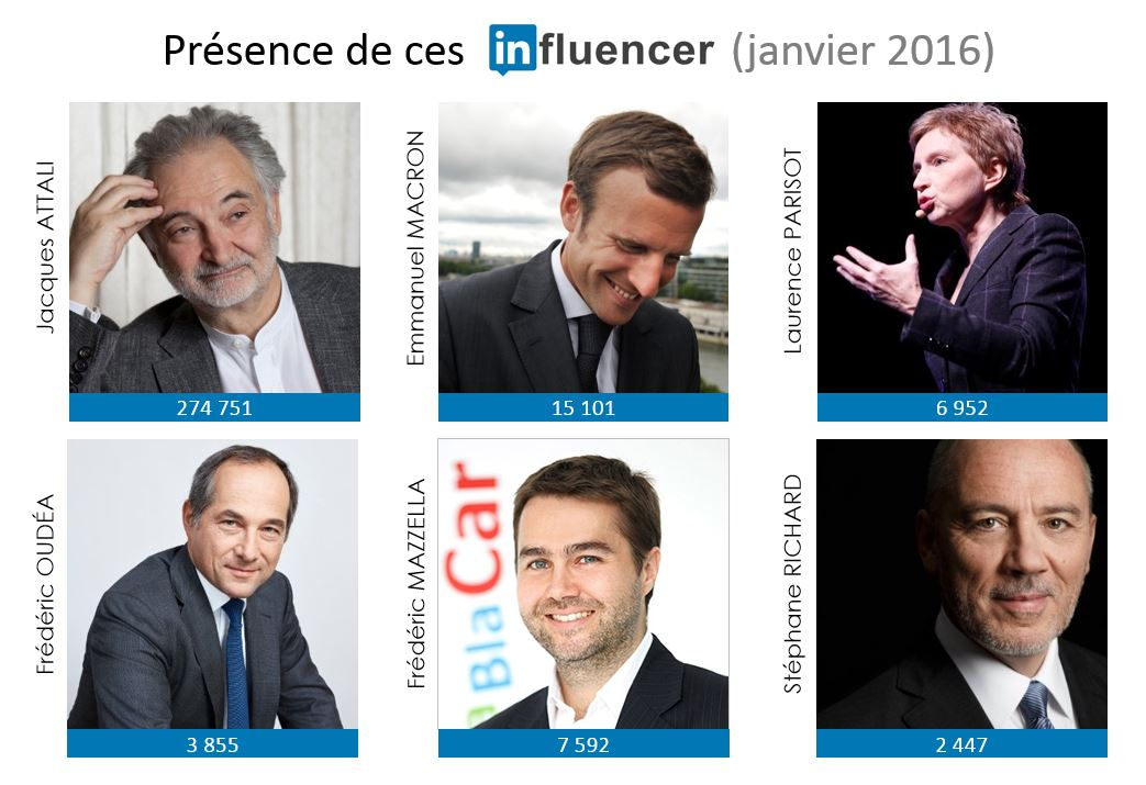 Linkedin influencers français