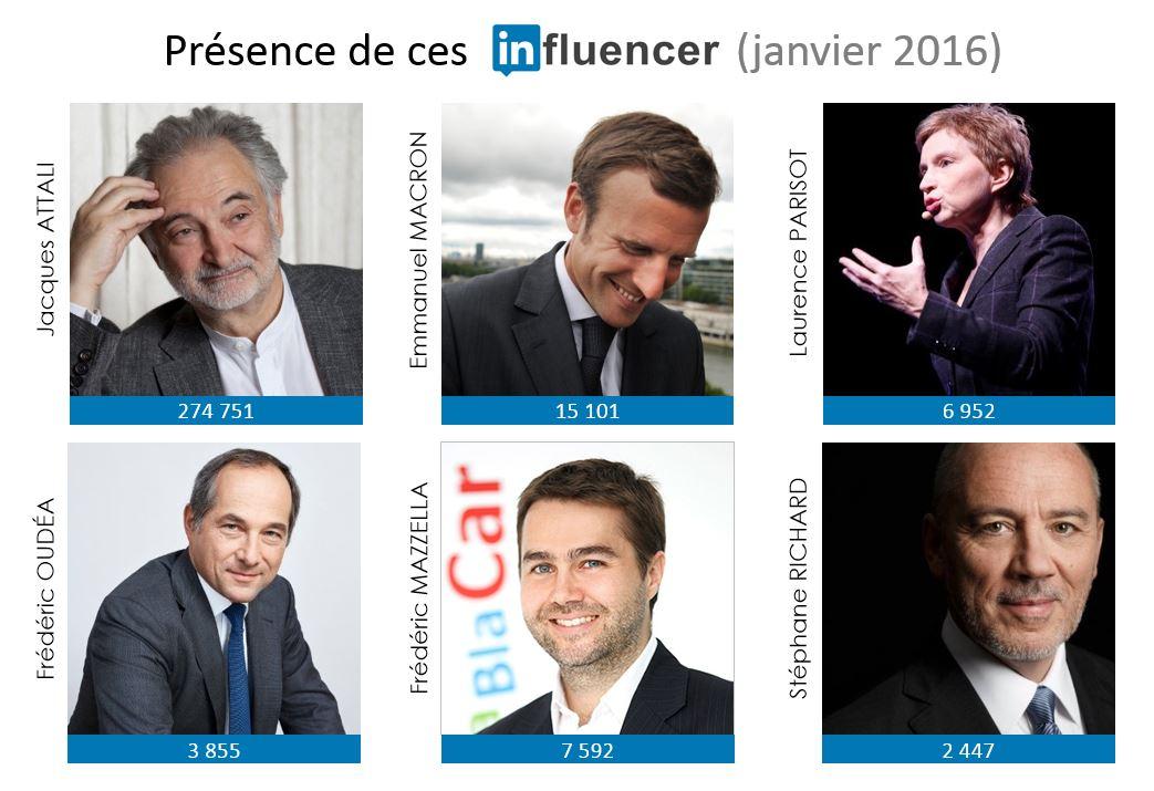 Linkedin influencers français