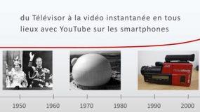 du Televisor à YouTube