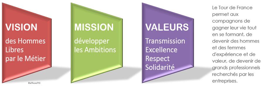valeurs-des-compagnons-du-tour-de-france-i1