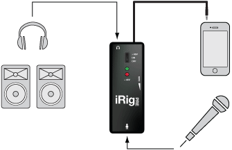 interface micro XLR iRig PRE IK Multimedia